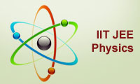 IIT JEE Physics Video Lectures : All About Rotational Dynamics