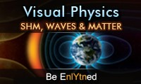 IIT-JEE Physics Video Lecture DVDs for SHM|Waves|Properties of Matter