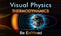 Advanced Physics Video Lecture DVDs for Thermodynamics [IIT-JEE]